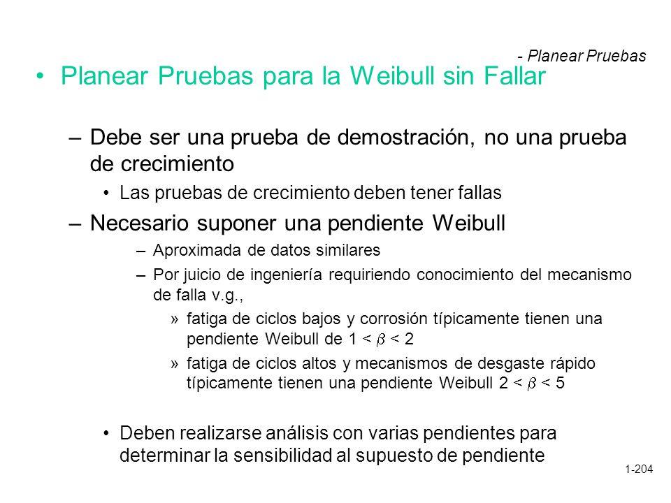 1-204 Planear Pruebas para la Weibull sin Fallar –Debe ser una prueba de demostración, no una prueba de crecimiento Las pruebas de crecimiento deben t