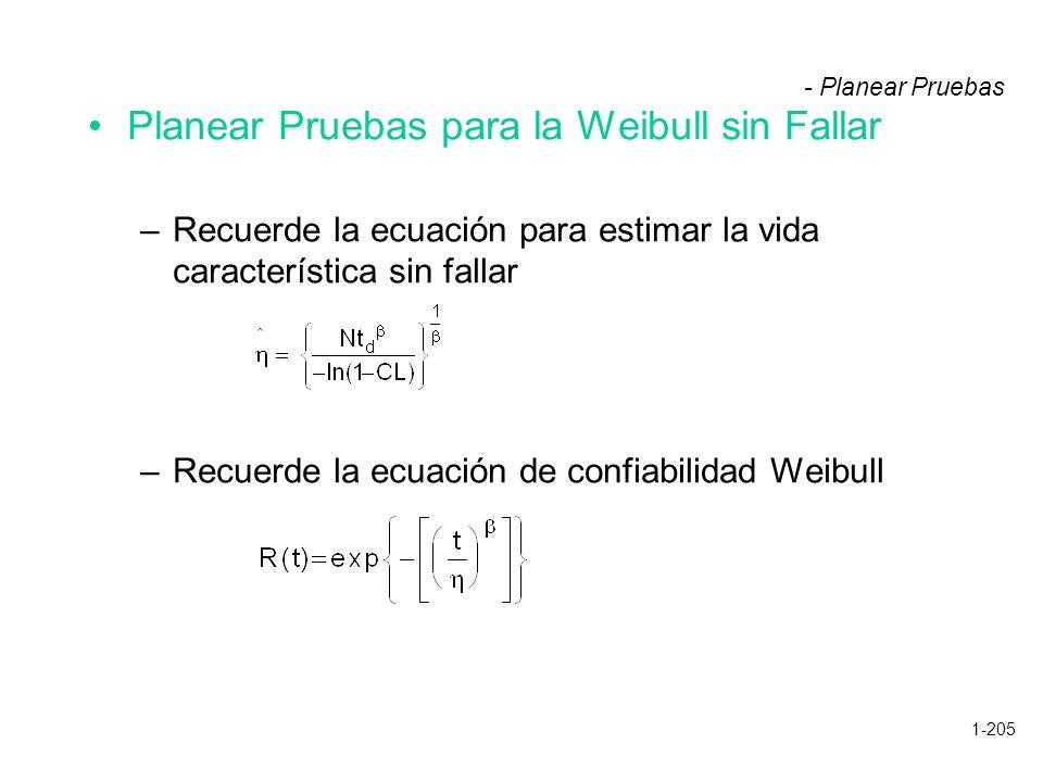 1-205 Planear Pruebas para la Weibull sin Fallar –Recuerde la ecuación para estimar la vida característica sin fallar –Recuerde la ecuación de confiab