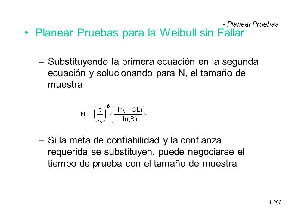 1-206 Planear Pruebas para la Weibull sin Fallar –Substituyendo la primera ecuación en la segunda ecuación y solucionando para N, el tamaño de muestra