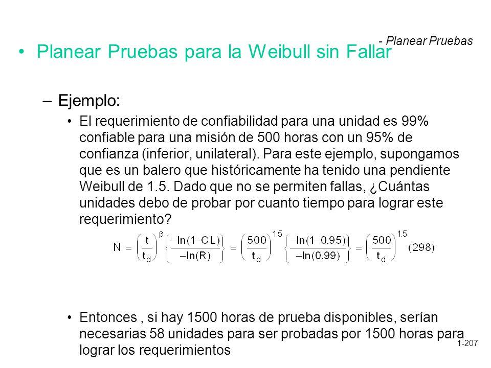 1-207 Planear Pruebas para la Weibull sin Fallar –Ejemplo: El requerimiento de confiabilidad para una unidad es 99% confiable para una misión de 500 h