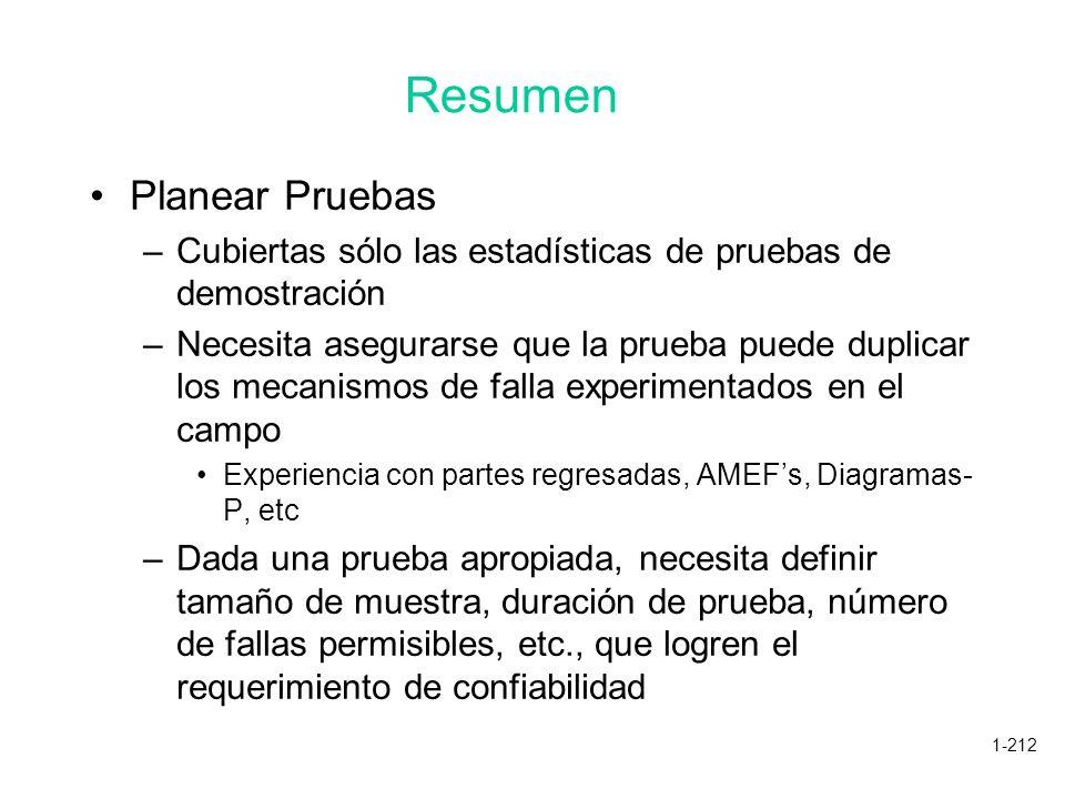 1-212 Planear Pruebas –Cubiertas sólo las estadísticas de pruebas de demostración –Necesita asegurarse que la prueba puede duplicar los mecanismos de