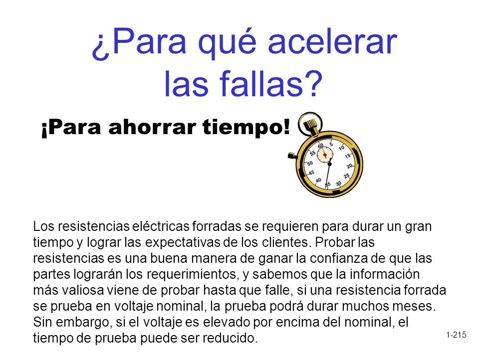 1-215 ¡Para ahorrar tiempo! Los resistencias eléctricas forradas se requieren para durar un gran tiempo y lograr las expectativas de los clientes. Pro