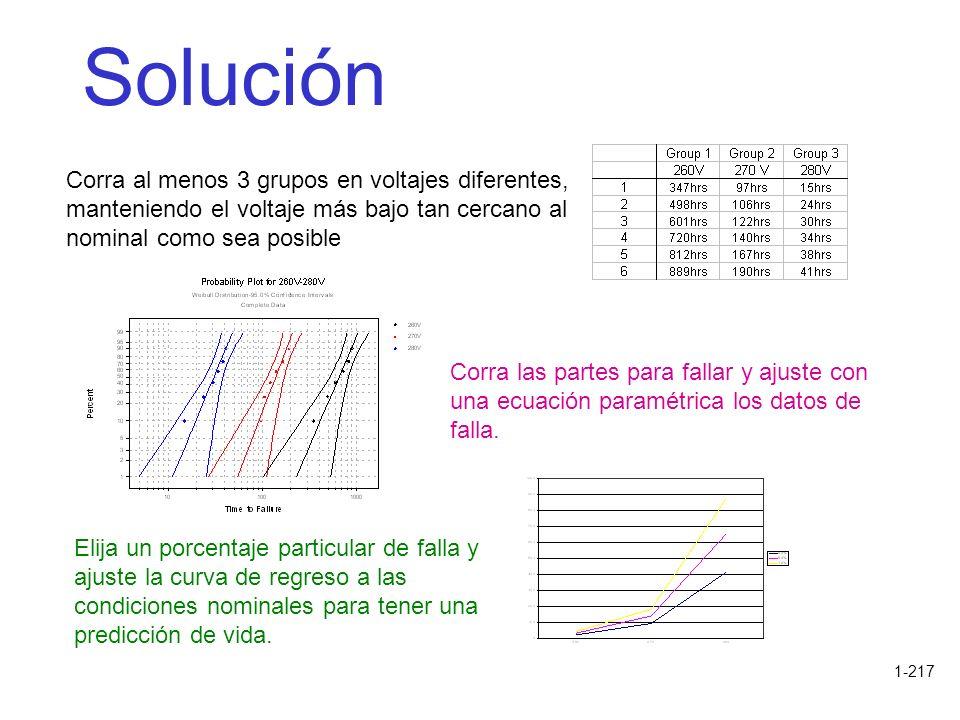 1-217 Solución Elija un porcentaje particular de falla y ajuste la curva de regreso a las condiciones nominales para tener una predicción de vida. Cor
