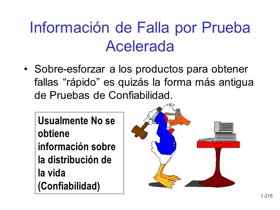 1-218 Información de Falla por Prueba Acelerada Sobre-esforzar a los productos para obtener fallas rápido es quizás la forma más antigua de Pruebas de