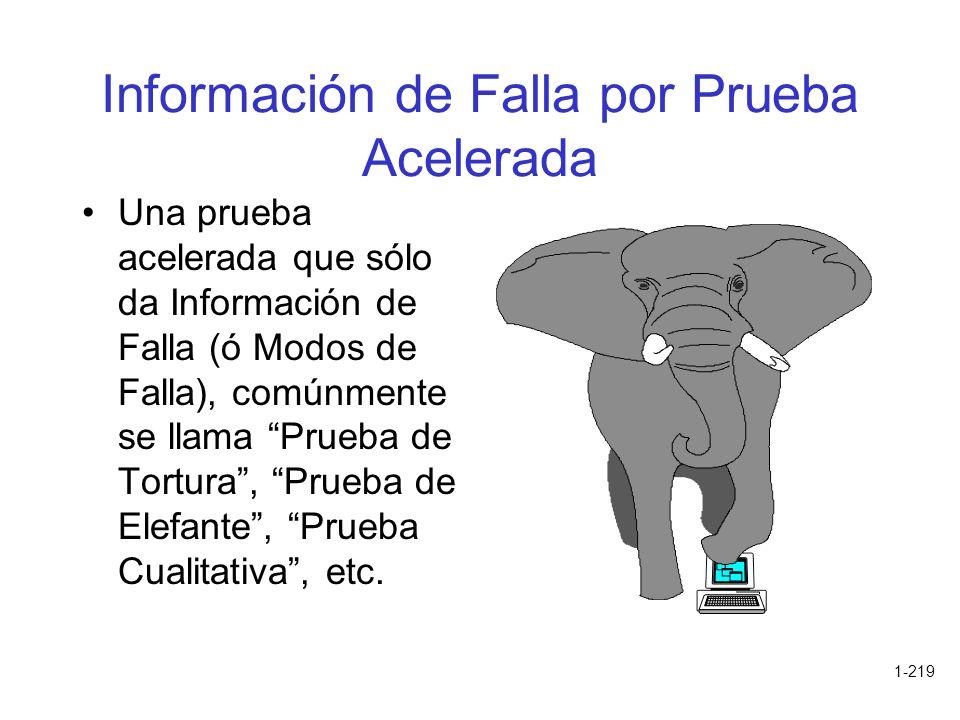 1-219 Información de Falla por Prueba Acelerada Una prueba acelerada que sólo da Información de Falla (ó Modos de Falla), comúnmente se llama Prueba d