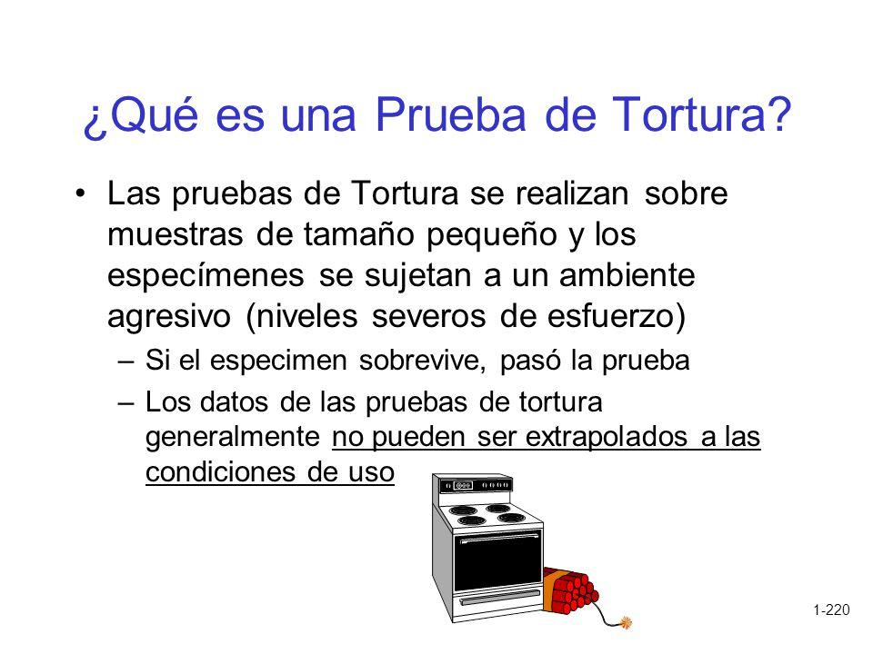 1-220 ¿Qué es una Prueba de Tortura? Las pruebas de Tortura se realizan sobre muestras de tamaño pequeño y los especímenes se sujetan a un ambiente ag