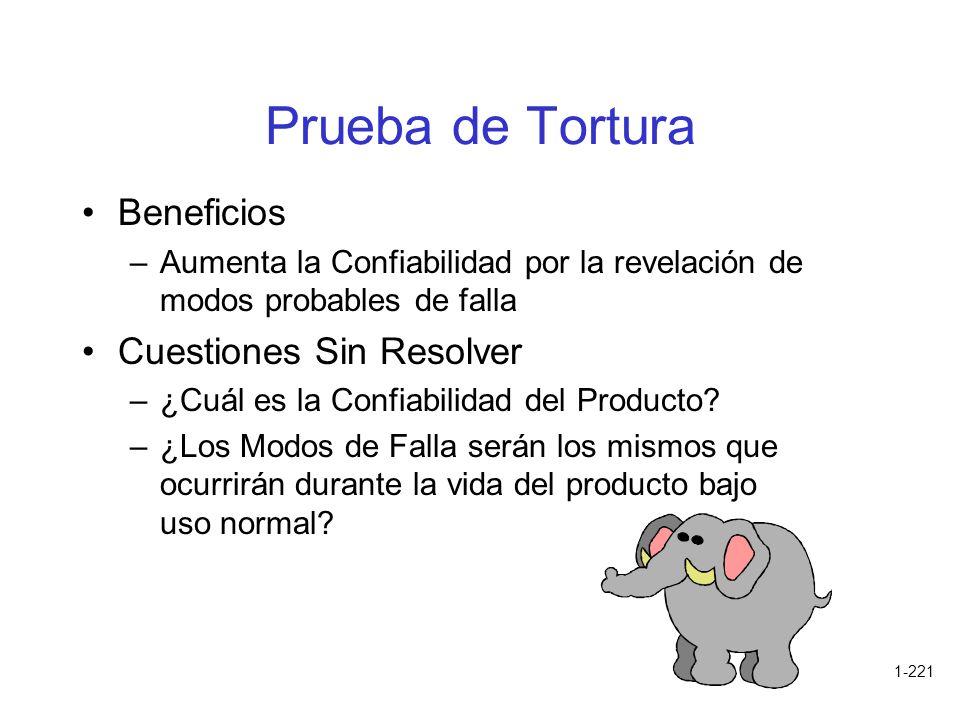 1-221 Prueba de Tortura Beneficios –Aumenta la Confiabilidad por la revelación de modos probables de falla Cuestiones Sin Resolver –¿Cuál es la Confia