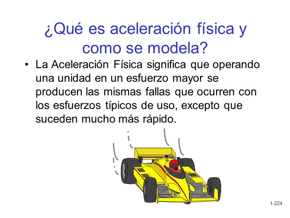 1-224 ¿Qué es aceleración física y como se modela? La Aceleración Física significa que operando una unidad en un esfuerzo mayor se producen las mismas