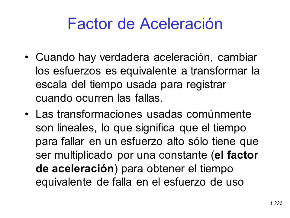 1-226 Factor de Aceleración Cuando hay verdadera aceleración, cambiar los esfuerzos es equivalente a transformar la escala del tiempo usada para regis