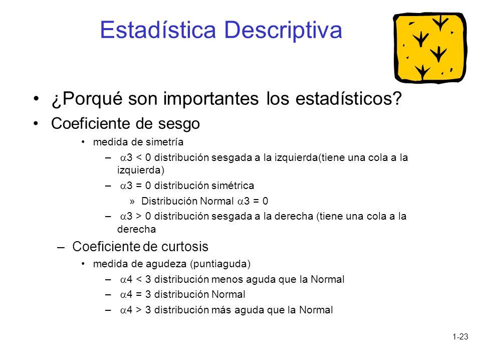 1-23 ¿Porqué son importantes los estadísticos? Coeficiente de sesgo medida de simetría – 3 < 0 distribución sesgada a la izquierda(tiene una cola a la
