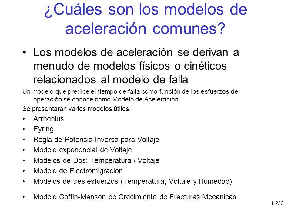 1-230 ¿Cuáles son los modelos de aceleración comunes? Los modelos de aceleración se derivan a menudo de modelos físicos o cinéticos relacionados al mo