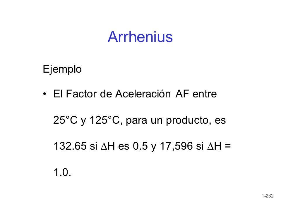 1-232 Arrhenius Ejemplo El Factor de Aceleración AF entre 25°C y 125°C, para un producto, es 132.65 si H es 0.5 y 17,596 si H = 1.0.