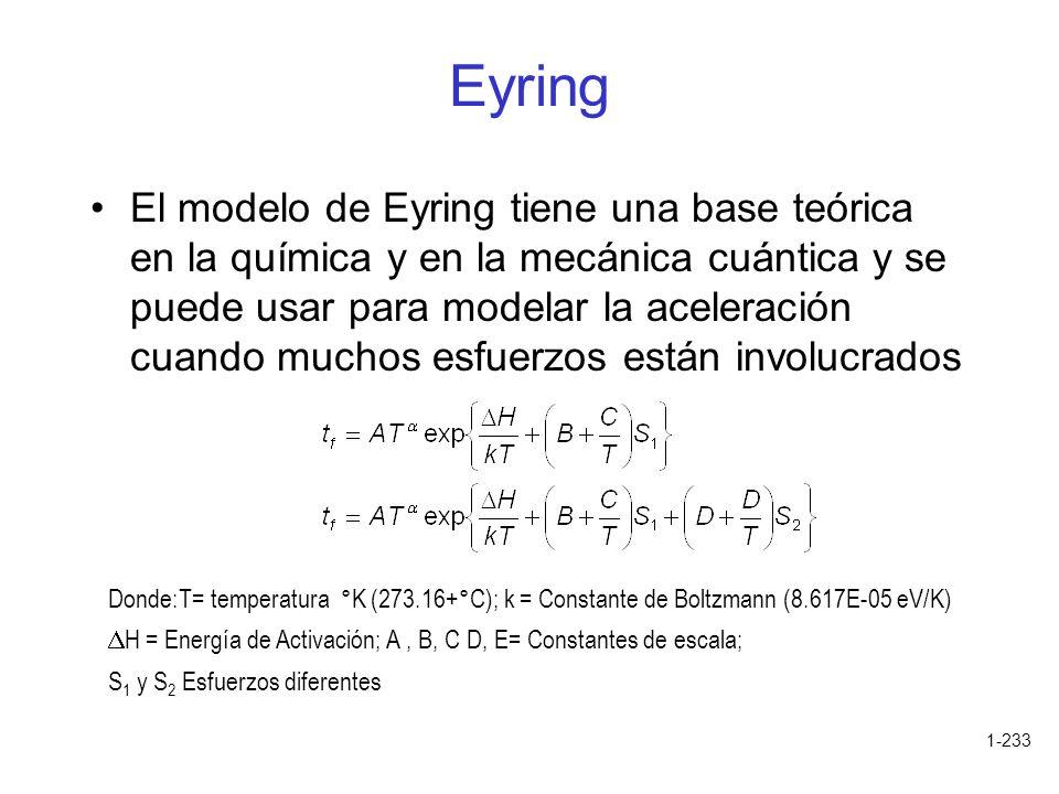 1-233 Eyring El modelo de Eyring tiene una base teórica en la química y en la mecánica cuántica y se puede usar para modelar la aceleración cuando muc