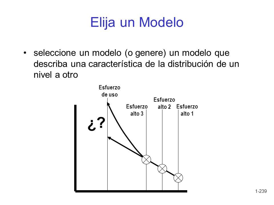 1-239 Elija un Modelo seleccione un modelo (o genere) un modelo que describa una característica de la distribución de un nivel a otro ¿? Esfuerzo de u