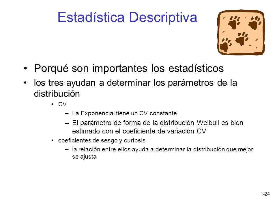 1-24 Porqué son importantes los estadísticos los tres ayudan a determinar los parámetros de la distribución CV –La Exponencial tiene un CV constante –