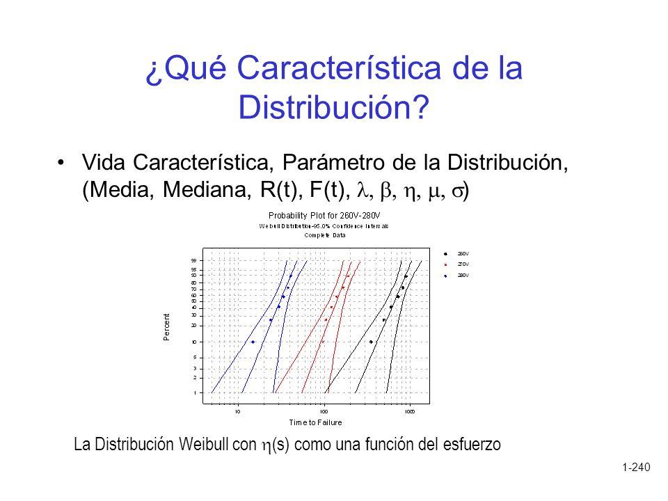 1-240 ¿Qué Característica de la Distribución? Vida Característica, Parámetro de la Distribución, (Media, Mediana, R(t), F(t), ) La Distribución Weibul