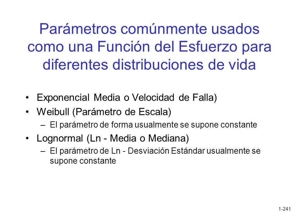 1-241 Parámetros comúnmente usados como una Función del Esfuerzo para diferentes distribuciones de vida Exponencial Media o Velocidad de Falla) Weibul