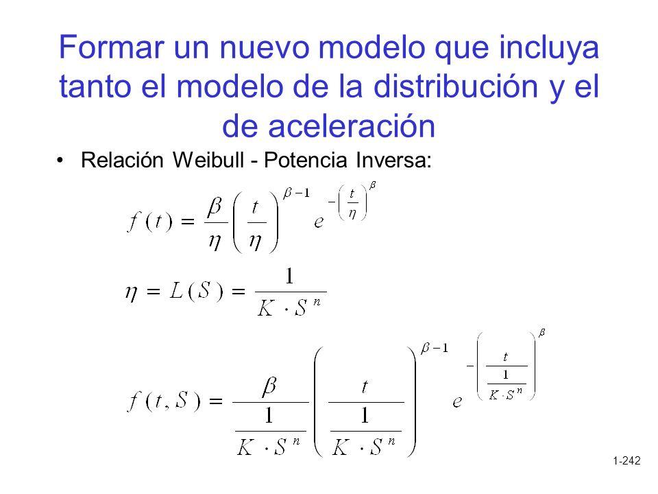1-242 Formar un nuevo modelo que incluya tanto el modelo de la distribución y el de aceleración Relación Weibull - Potencia Inversa: