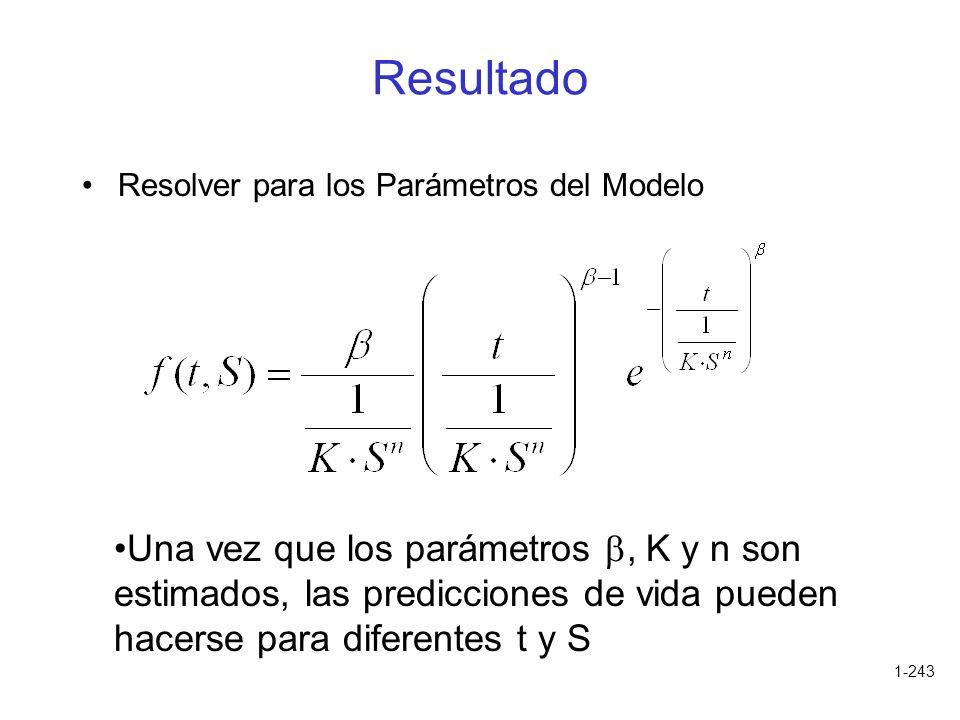 1-243 Resultado Resolver para los Parámetros del Modelo Una vez que los parámetros, K y n son estimados, las predicciones de vida pueden hacerse para