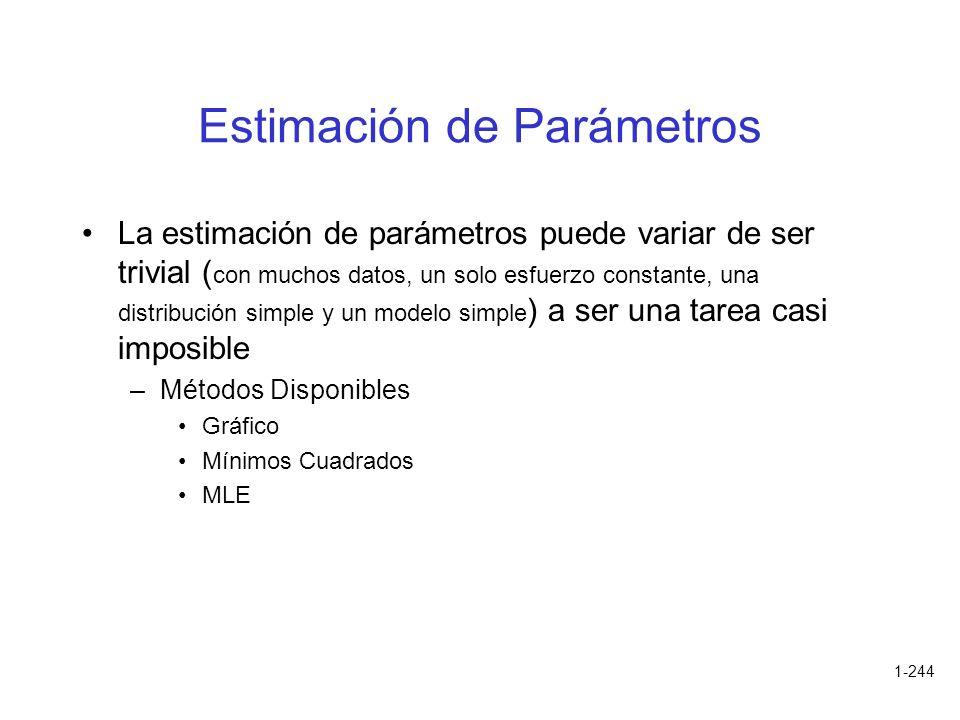 1-244 Estimación de Parámetros La estimación de parámetros puede variar de ser trivial ( con muchos datos, un solo esfuerzo constante, una distribució