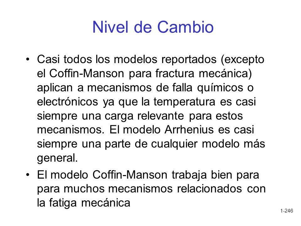 1-246 Nivel de Cambio Casi todos los modelos reportados (excepto el Coffin-Manson para fractura mecánica) aplican a mecanismos de falla químicos o ele