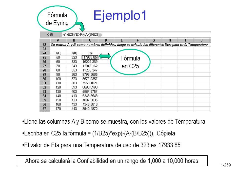 1-259 Ejemplo1 Fórmula de Eyring Fórmula en C25 Llene las columnas A y B como se muestra, con los valores de Temperatura Escriba en C25 la fórmula = (