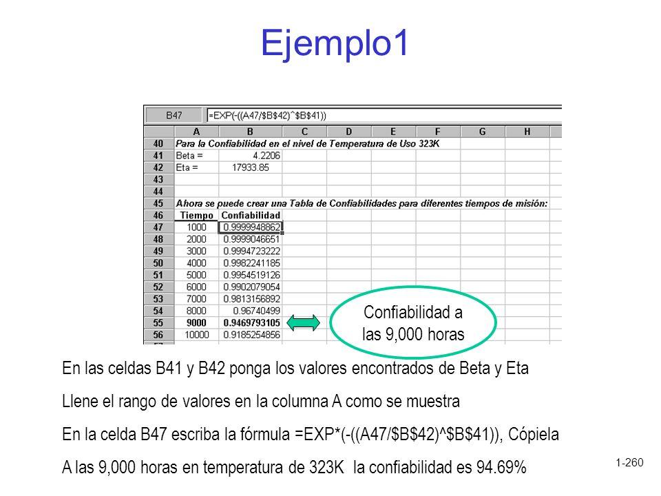 1-260 Ejemplo1 En las celdas B41 y B42 ponga los valores encontrados de Beta y Eta Llene el rango de valores en la columna A como se muestra En la cel