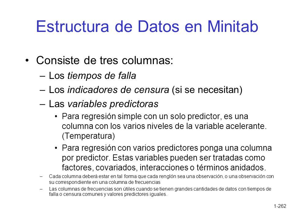 1-262 Estructura de Datos en Minitab Consiste de tres columnas: –Los tiempos de falla –Los indicadores de censura (si se necesitan) –Las variables pre