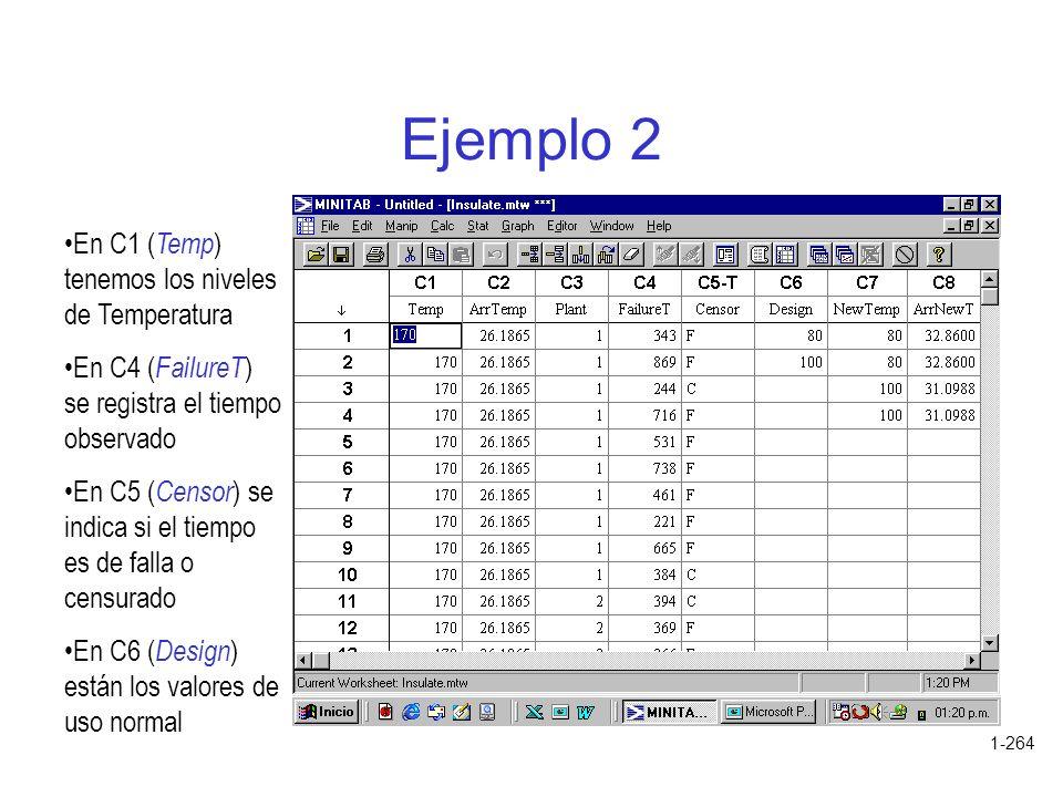 1-264 Ejemplo 2 En C1 ( Temp ) tenemos los niveles de Temperatura En C4 ( FailureT ) se registra el tiempo observado En C5 ( Censor ) se indica si el