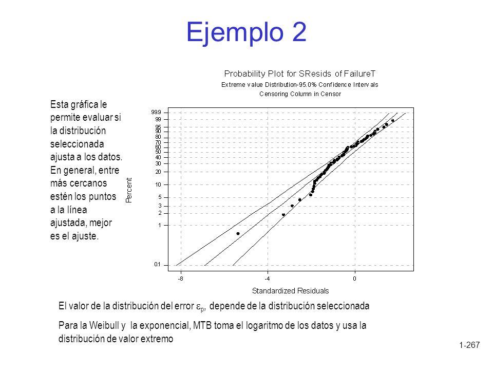 1-267 Ejemplo 2 Esta gráfica le permite evaluar si la distribución seleccionada ajusta a los datos. En general, entre más cercanos estén los puntos a