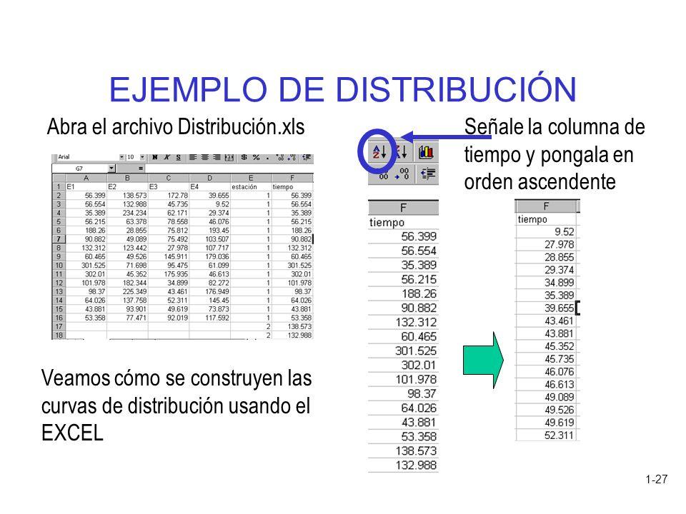 1-27 EJEMPLO DE DISTRIBUCIÓN Abra el archivo Distribución.xlsSeñale la columna de tiempo y pongala en orden ascendente Veamos cómo se construyen las c