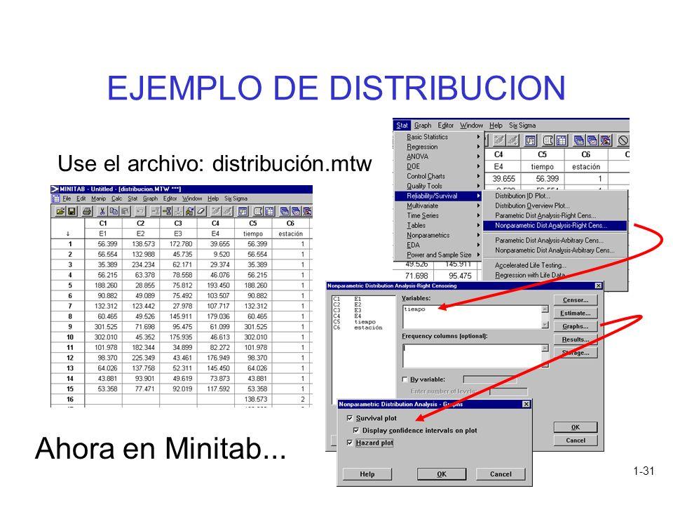 1-31 EJEMPLO DE DISTRIBUCION Use el archivo: distribución.mtw Ahora en Minitab...