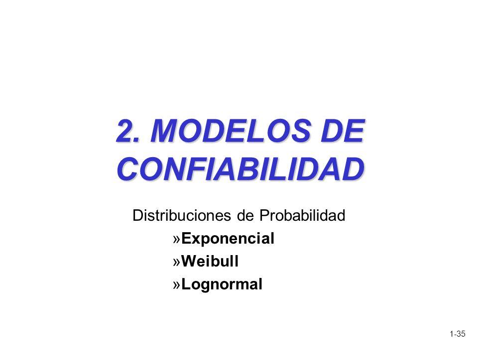 1-35 2. MODELOS DE CONFIABILIDAD Distribuciones de Probabilidad »Exponencial »Weibull »Lognormal