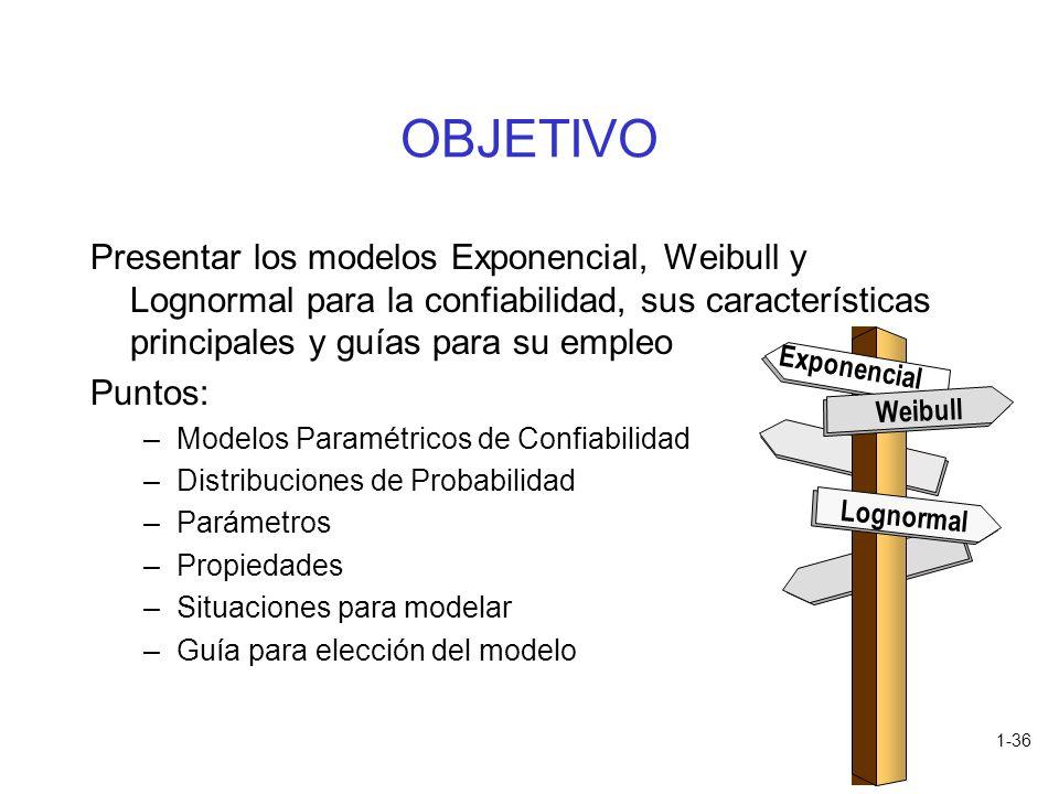 1-36 OBJETIVO Presentar los modelos Exponencial, Weibull y Lognormal para la confiabilidad, sus características principales y guías para su empleo Pun