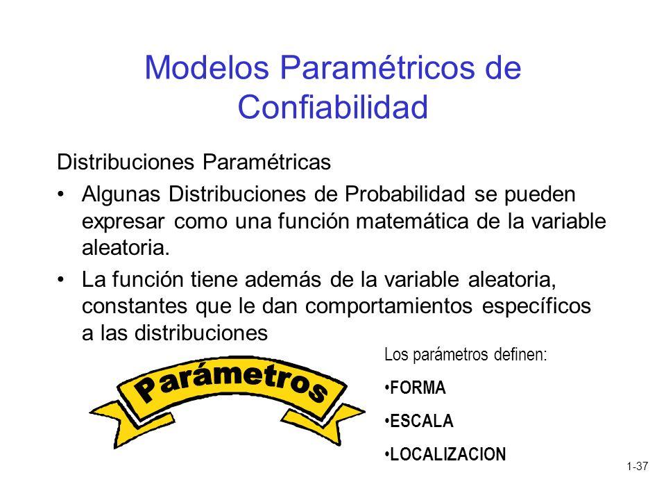 1-37 Modelos Paramétricos de Confiabilidad Distribuciones Paramétricas Algunas Distribuciones de Probabilidad se pueden expresar como una función mate