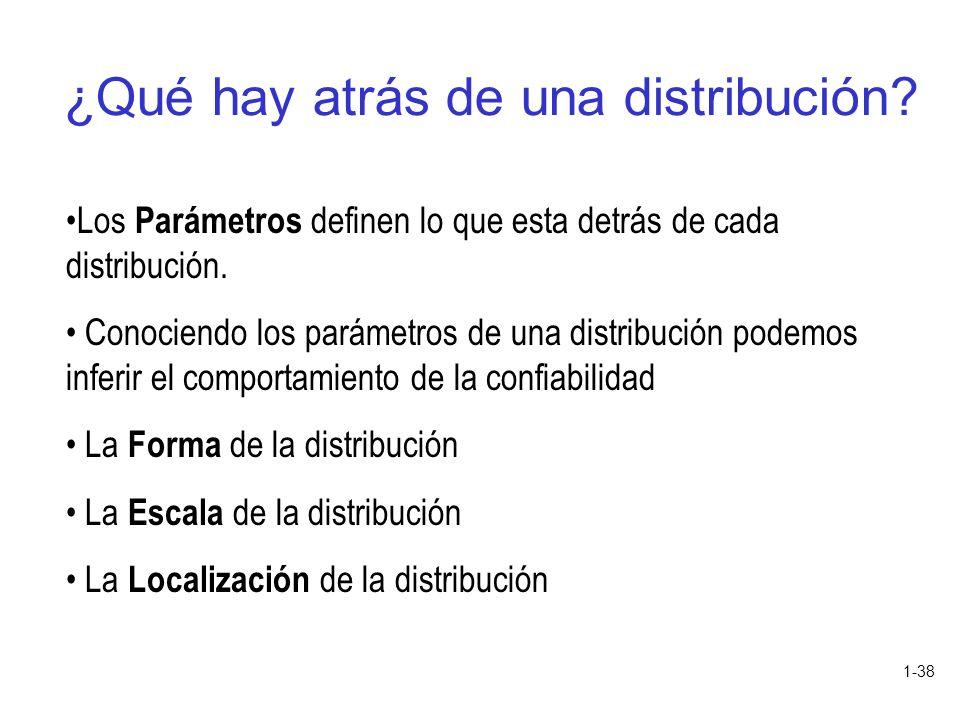 1-38 Los Parámetros definen lo que esta detrás de cada distribución. Conociendo los parámetros de una distribución podemos inferir el comportamiento d