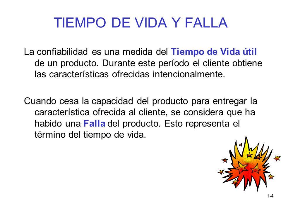 1-4 TIEMPO DE VIDA Y FALLA La confiabilidad es una medida del Tiempo de Vida útil de un producto. Durante este período el cliente obtiene las caracter