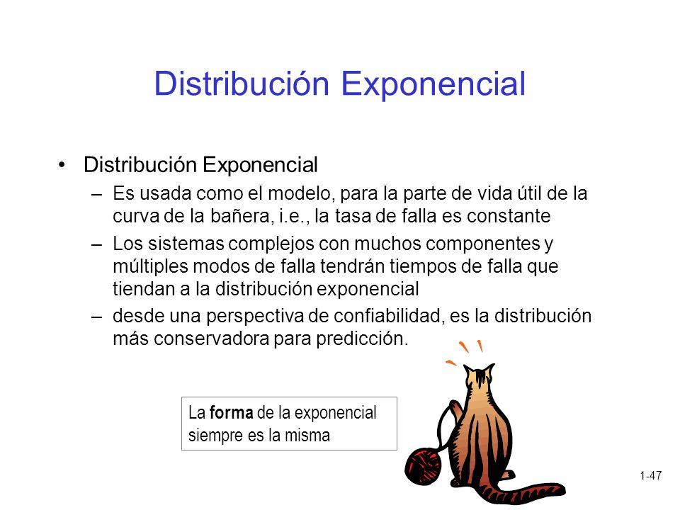 1-47 Distribución Exponencial –Es usada como el modelo, para la parte de vida útil de la curva de la bañera, i.e., la tasa de falla es constante –Los