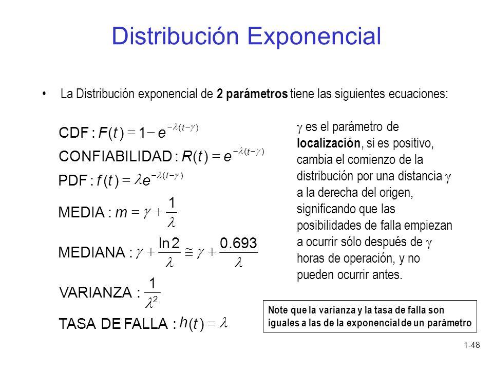 1-48 Distribución Exponencial La Distribución exponencial de 2 parámetros tiene las siguientes ecuaciones: h )(:FALLA DETASA 1 :VARIANZA 693.02ln :MED