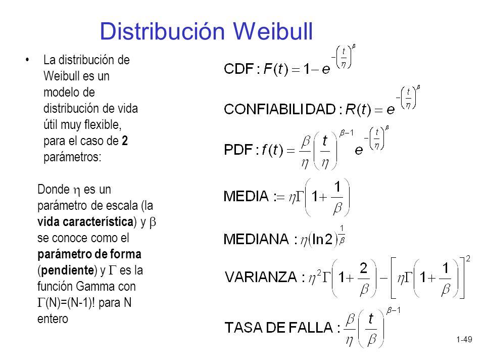 1-49 Distribución Weibull La distribución de Weibull es un modelo de distribución de vida útil muy flexible, para el caso de 2 parámetros: Donde es un