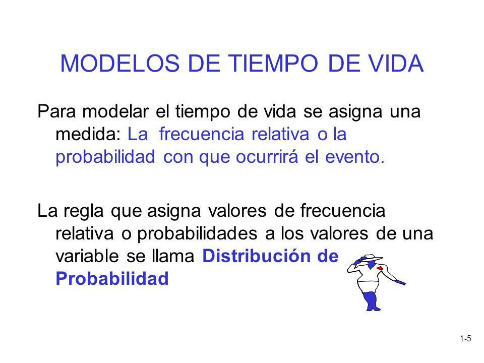 1-5 MODELOS DE TIEMPO DE VIDA Para modelar el tiempo de vida se asigna una medida: La frecuencia relativa o la probabilidad con que ocurrirá el evento
