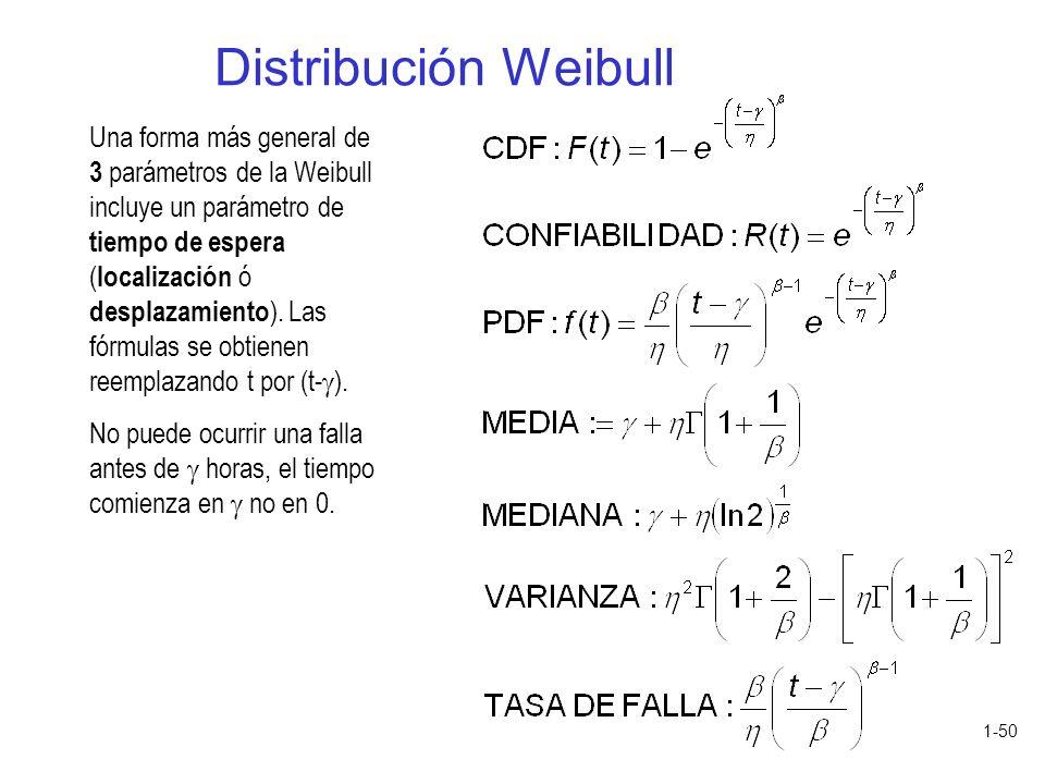 1-50 Distribución Weibull Una forma más general de 3 parámetros de la Weibull incluye un parámetro de tiempo de espera ( localización ó desplazamiento
