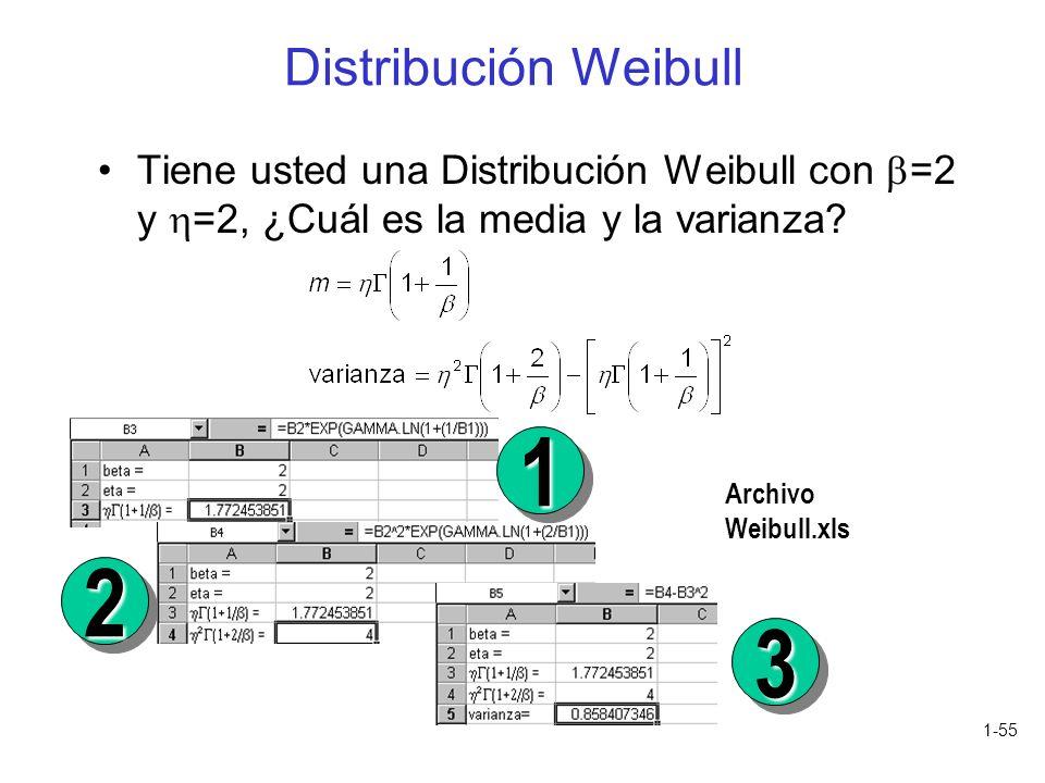 1-55 Distribución Weibull Tiene usted una Distribución Weibull con =2 y =2, ¿Cuál es la media y la varianza? 11 22 33 Archivo Weibull.xls