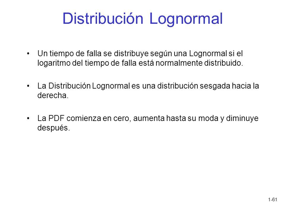 1-61 Un tiempo de falla se distribuye según una Lognormal si el logaritmo del tiempo de falla está normalmente distribuido. La Distribución Lognormal