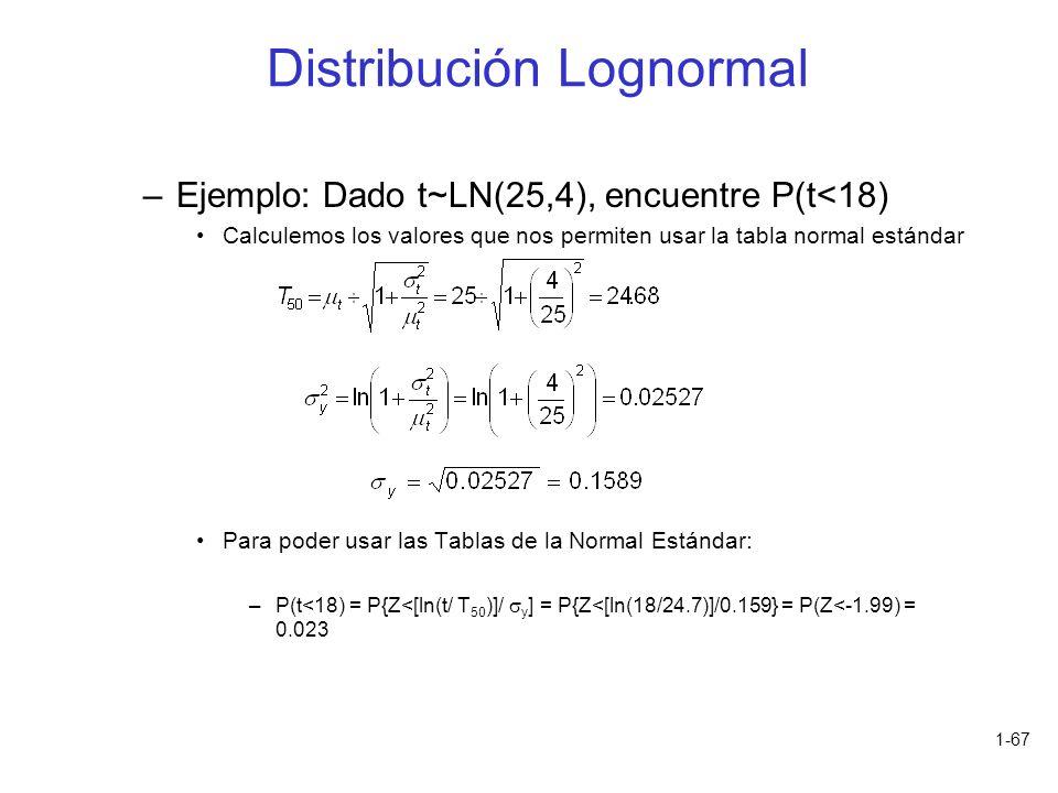 1-67 Distribución Lognormal –Ejemplo: Dado t~LN(25,4), encuentre P(t<18) Calculemos los valores que nos permiten usar la tabla normal estándar Para po