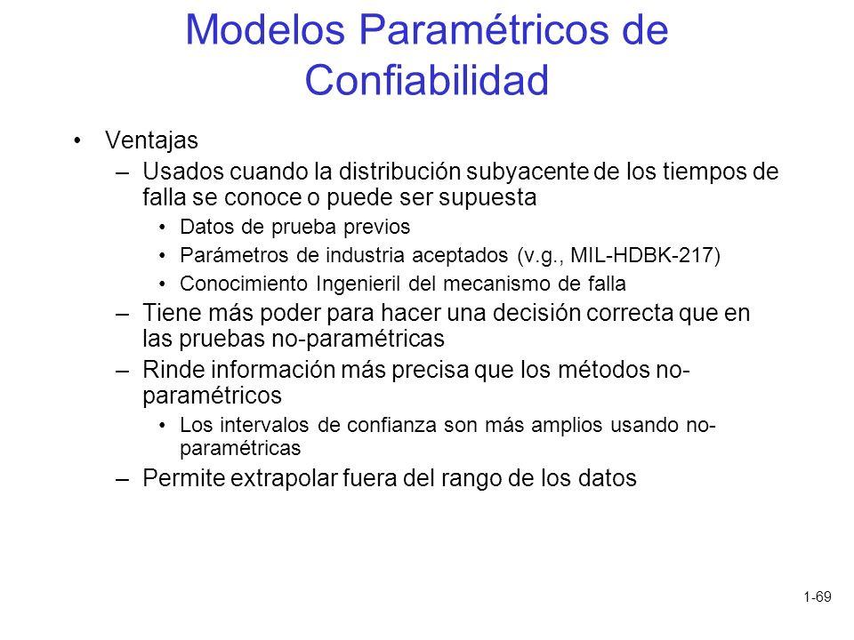 1-69 Modelos Paramétricos de Confiabilidad Ventajas –Usados cuando la distribución subyacente de los tiempos de falla se conoce o puede ser supuesta D