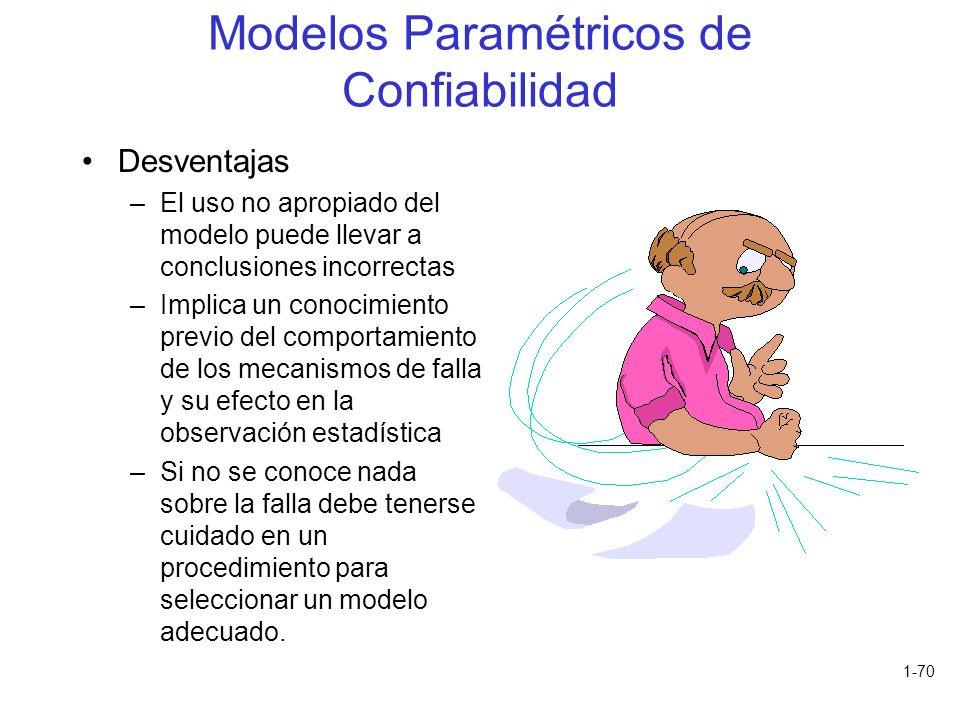 1-70 Modelos Paramétricos de Confiabilidad Desventajas –El uso no apropiado del modelo puede llevar a conclusiones incorrectas –Implica un conocimient
