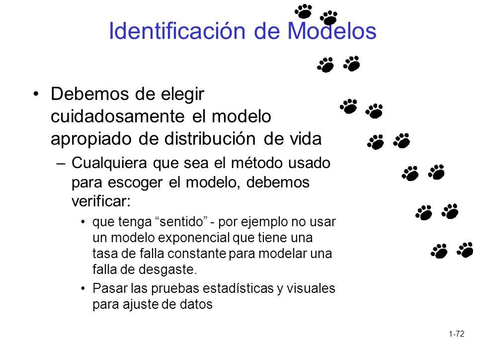 1-72 Identificación de Modelos Debemos de elegir cuidadosamente el modelo apropiado de distribución de vida –Cualquiera que sea el método usado para e