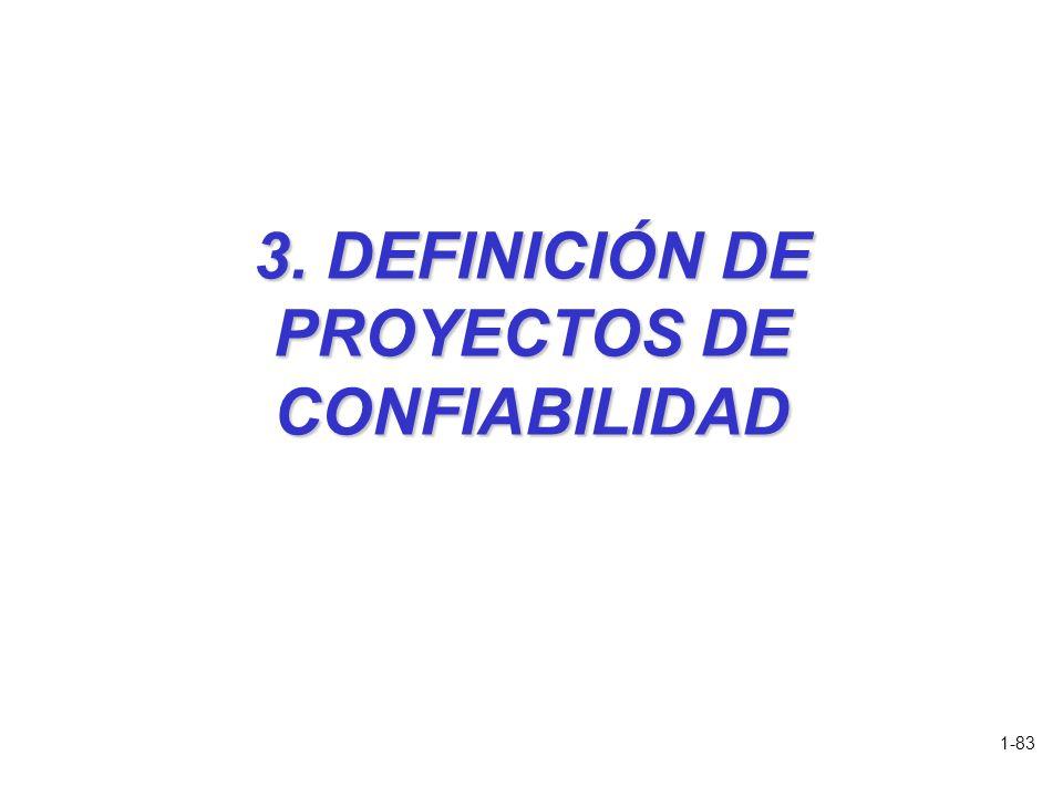 1-83 3. DEFINICIÓN DE PROYECTOS DE CONFIABILIDAD