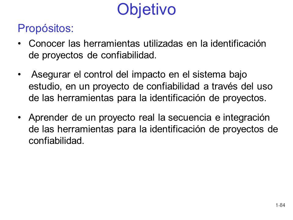 1-84 Objetivo Propósitos: Conocer las herramientas utilizadas en la identificación de proyectos de confiabilidad. Asegurar el control del impacto en e